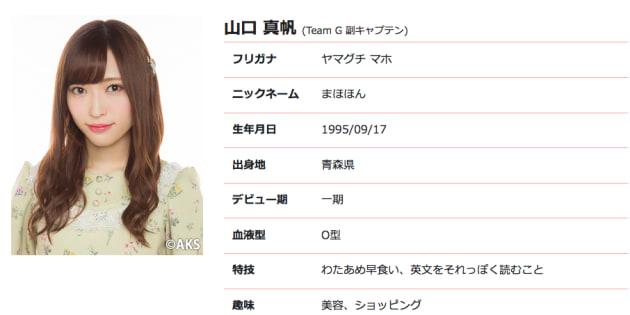 山口真帆さん(NGT48の公式サイトより)