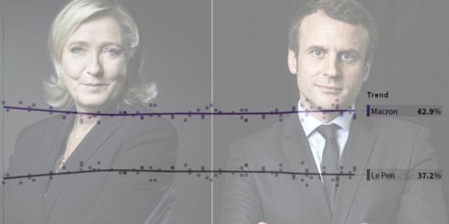 Marine Le Pen et Emmanuel Macron sont les deux finalistes de la présidentielle.