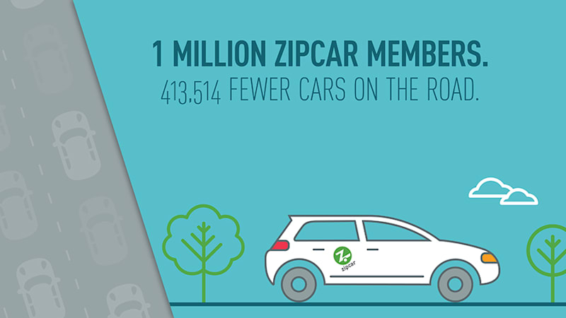 car sharing leader zipcar may be getting a little fuzzy with its math when it comes to reducing overall car ownership that said its membership numbers