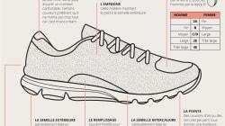 Ce qu'il faut savoir avant d'acheter des baskets de course à