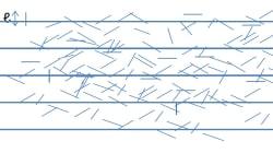円周率πが現われる世界-ビュフォンの針の問題