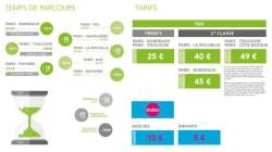 Découvrez les nouveaux horaires et tarifs des TGV vers la Bretagne et le