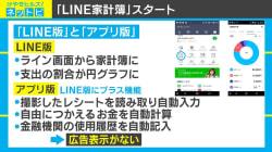 "LINEに新機能「LINE家計簿」が追加、ネットでは""個人情報""を不安視する声も"