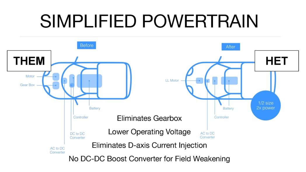 het_simplified_powertrain.jpg