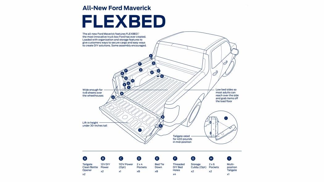 2022 Ford Maverick FLEXBED Graphic1