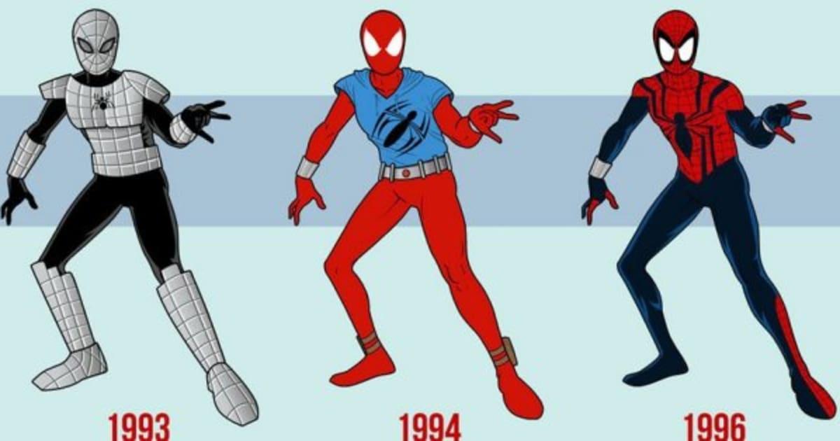 A transformação do uniforme do Homem-Aranha ao longo das décadas (INFOGRÁFICO)