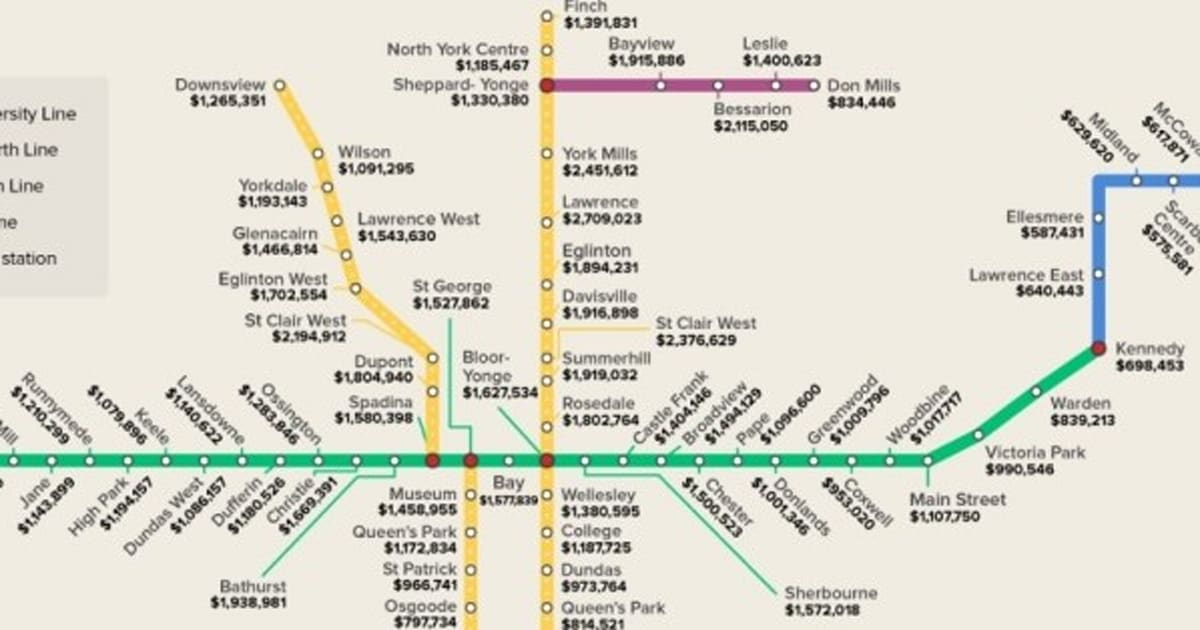 N Subway Map.Toronto House Price Map Shows Some Subway Stations Are Still Gasp
