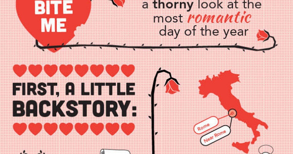 Valentineu0027s Day Facts: Kinnon Elliottu0027s Infographic Gives You The Lowdown  On Love Day