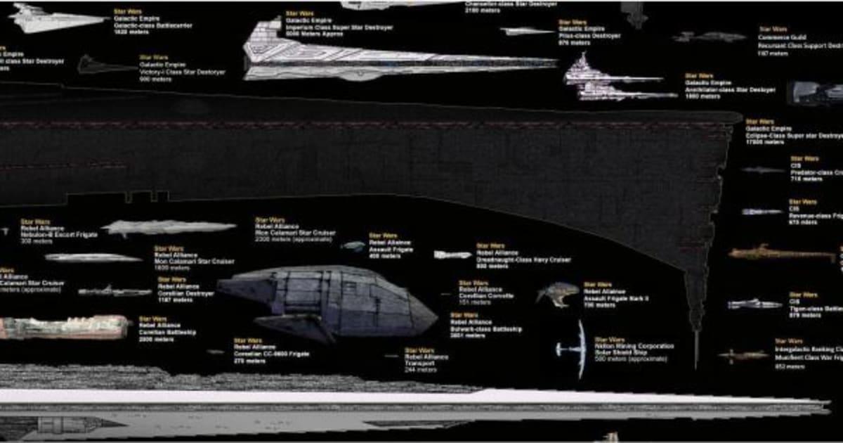photo vaisseau spatial une gigantesque image regroupant les vaisseaux des principales s ries. Black Bedroom Furniture Sets. Home Design Ideas