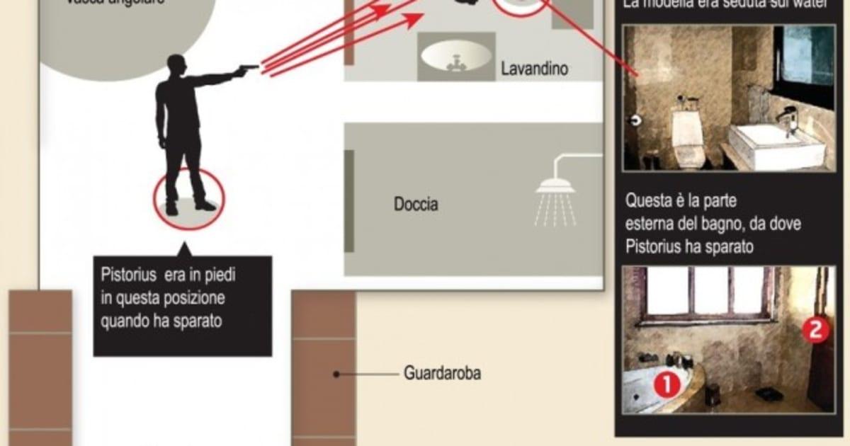 Oscar pistorius la planimetria della casa la for Planimetria casa 1200 piedi quadrati