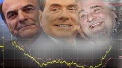 grande coalizione secondo Mennheimer un elettore su tre è