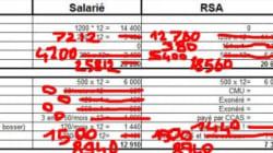 Non, la famille au RSA ne gagne pas plus que la famille