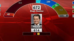 Corsa al Colle, da Prodi ad Amato come andrebbe
