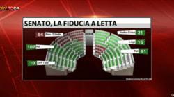 Governo Letta, ecco i numeri alla Camera e al Senato