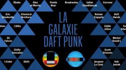 La galaxie Daft