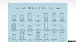 Les plus grands cocktails du