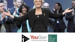 SONDAGE EXCLUSIF: A 18%, le FN pourrait doubler le PS aux