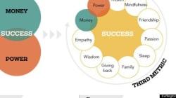サード・メトリック(第三の価値観)――海を越え、世界に広まる「成功の再定義」