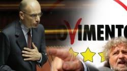Elicotteri all'amianto. M5s annuncia interrogazione al ministro