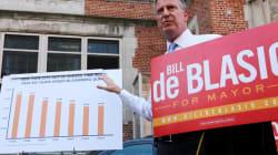 New York se prépare à élire un maire très à