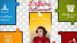 L'affaire Bettencourt, façon