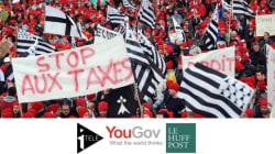Ras-le-bol fiscal: 81% des Français jugent le système