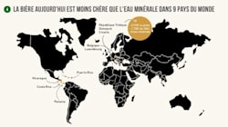 Les pays où la bière est moins chère que