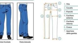 Jeans da uomo. Quale modello fa per te?