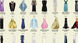The Only Oscar Dresses Infographic You