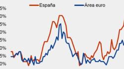 Deflación: otra amenaza a la