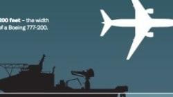 À quelle profondeur se trouverait l'avion disparu?
