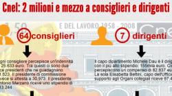 Al Cnel forniscono un medico personale e 2 mila euro per i divorzi