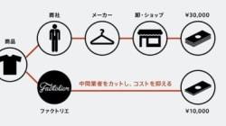 メイドインジャパンの衣料品がどんどん減っているという現実をご存知でしょうか。