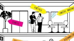 Comment créer l'environnement de travail