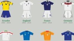 Les maillots des 32 équipes du Mondial de 1930 à
