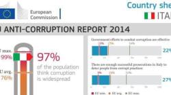 G-20 Anti-Corruzione, ecco le proposte di