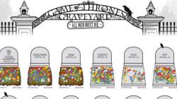 Le cimetière virtuel de Game of