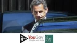 SONDAGE EXCLUSIF - 81% des sympathisants espèrent malgré tout une candidature Sarkozy à la présidence de