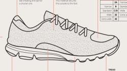 Anatomía de la zapatilla de running