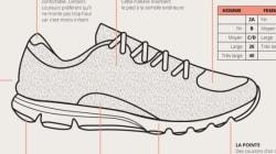 Le guide de la chaussure de