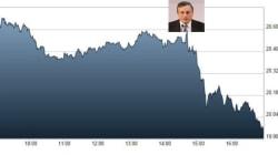 Draghi dà il via al piano Abs: