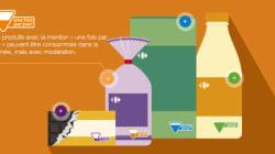 L'étiquetage nutritionnel de Carrefour fait