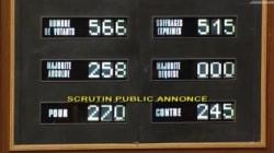 Le budget de la Sécu adopté, le nombre de frondeurs