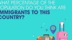 Immigration, islam, taux d'abstention... la différence entre ce que vous croyez et les