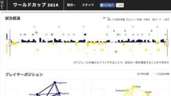 ハフポスト日本版の2014年を振り返る----データ報道とイベント開催