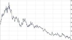 Bazooka e riforme: spread crolla a 100. E il Pil torna a crescere: +0,1% nel primo