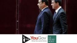 EXCLUSIF - Le reflux de popularité se confirme pour Hollande et