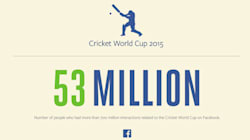 By The Numbers: How India Dominated The Conversation On Facebook In World Cup
