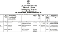 India's Top 31 Tax Defaulters' List Is