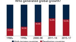 アメリカの金利引き上げ、新興国に大きな打撃